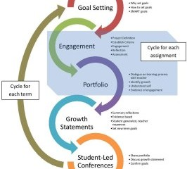 assessment-cycle-graphic-page-0011
